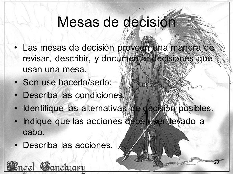 Mesas de decisión Las mesas de decisión proveen una manera de revisar, describir, y documentar decisiones que usan una mesa.