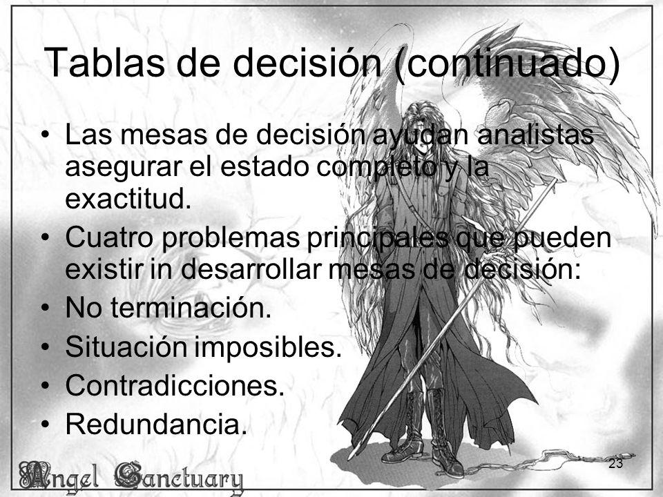 Tablas de decisión (continuado)