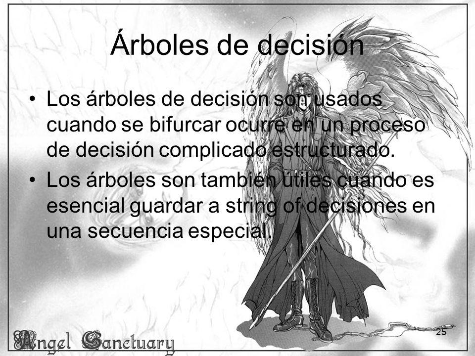 Árboles de decisión Los árboles de decisión son usados cuando se bifurcar ocurre en un proceso de decisión complicado estructurado.