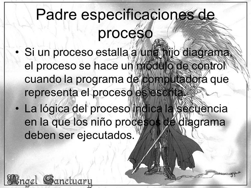 Padre especificaciones de proceso
