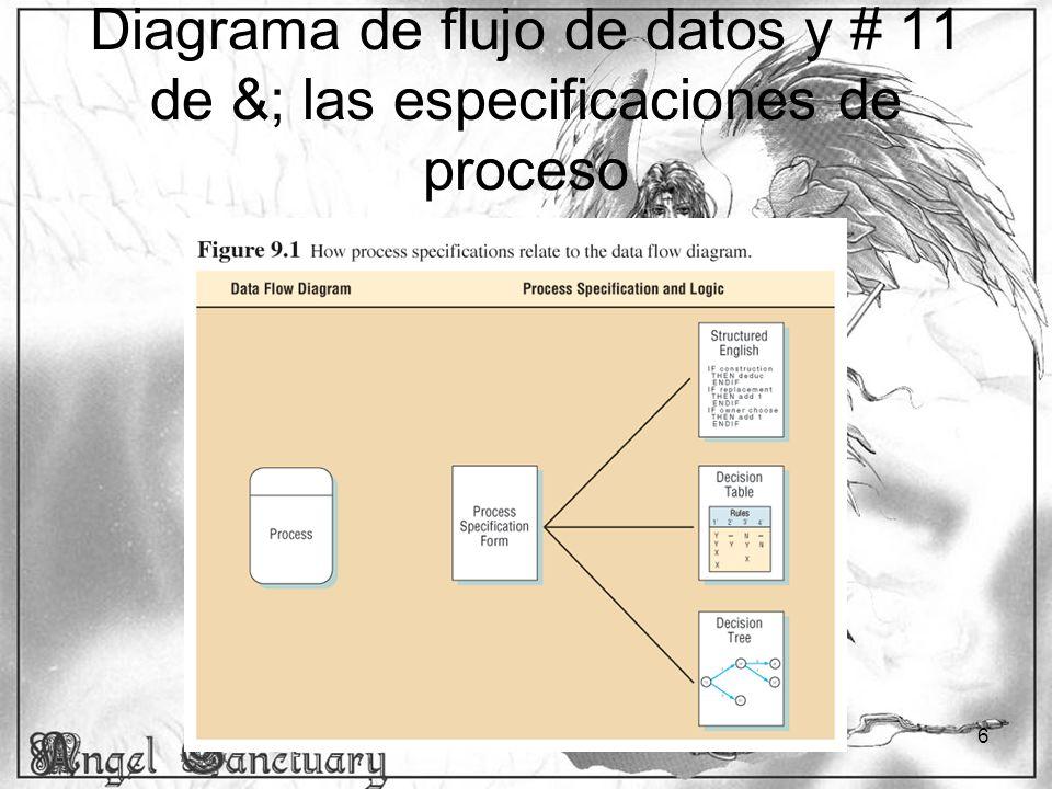 Diagrama de flujo de datos y # 11 de &; las especificaciones de proceso