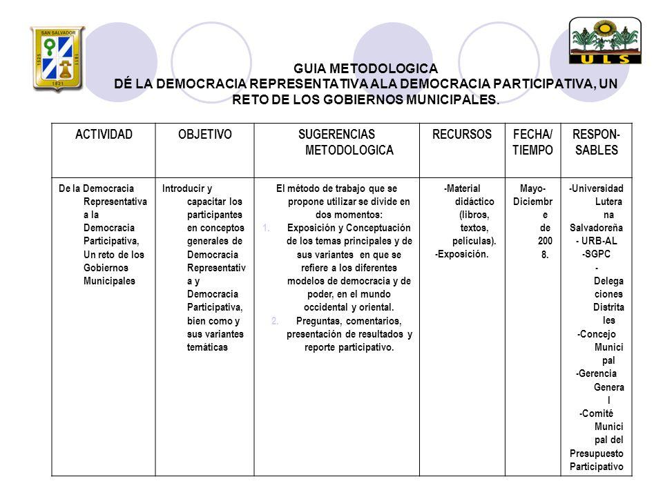SUGERENCIAS METODOLOGICA RECURSOS FECHA/ TIEMPO RESPON- SABLES