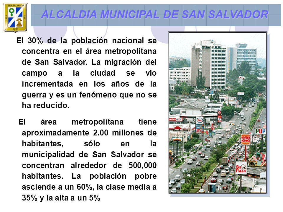 ALCALDIA MUNICIPAL DE SAN SALVADOR