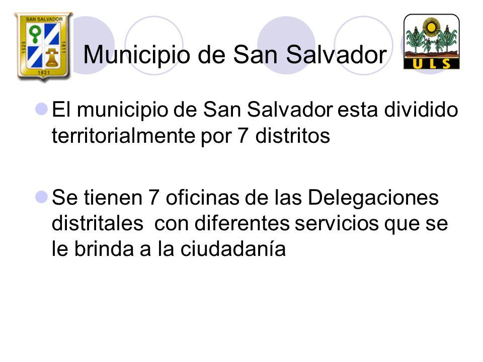 Municipio de San Salvador