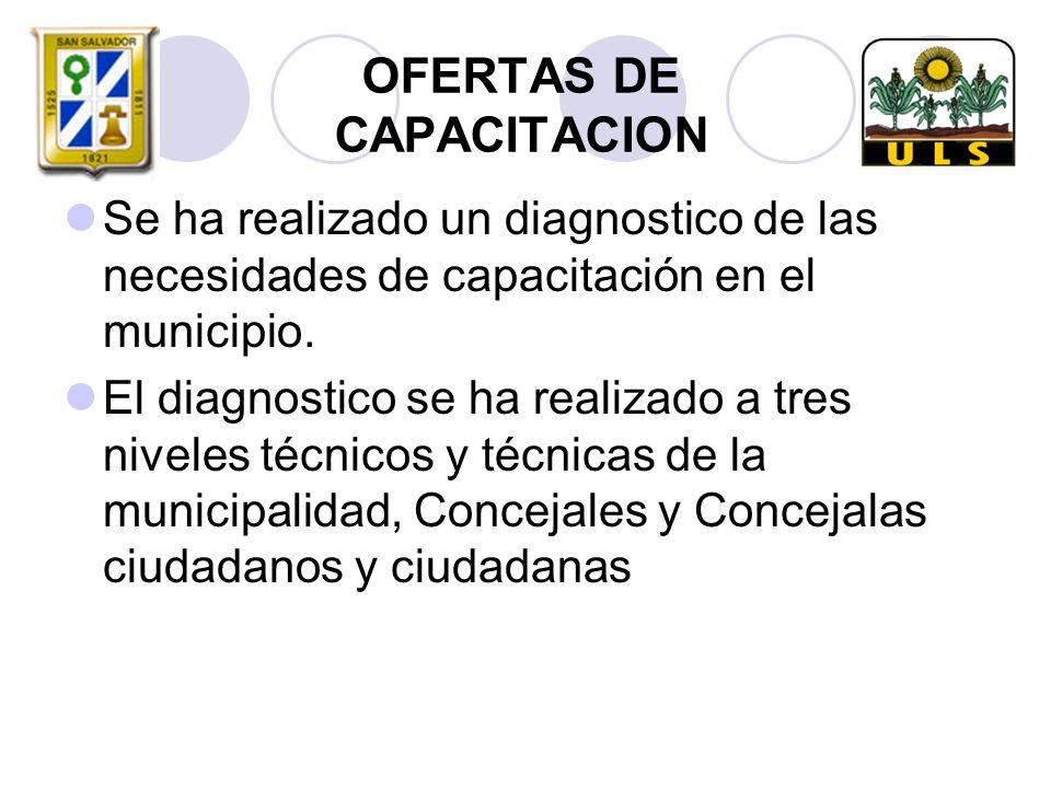 OFERTAS DE CAPACITACION