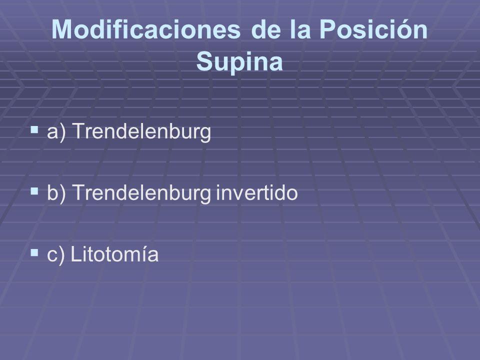 Modificaciones de la Posición Supina