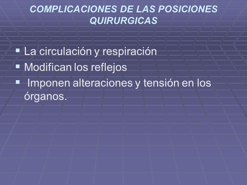 COMPLICACIONES DE LAS POSICIONES QUIRURGICAS