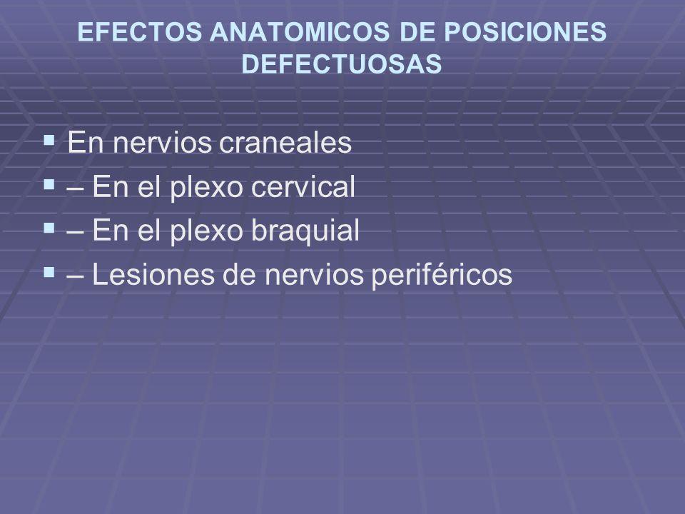 EFECTOS ANATOMICOS DE POSICIONES DEFECTUOSAS