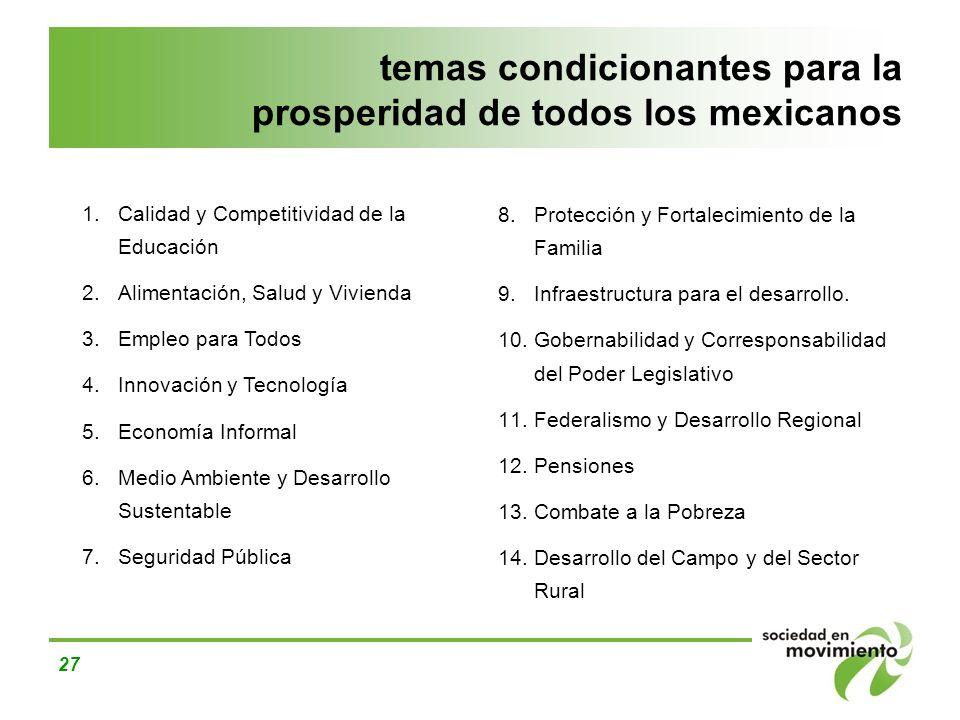 temas condicionantes para la prosperidad de todos los mexicanos