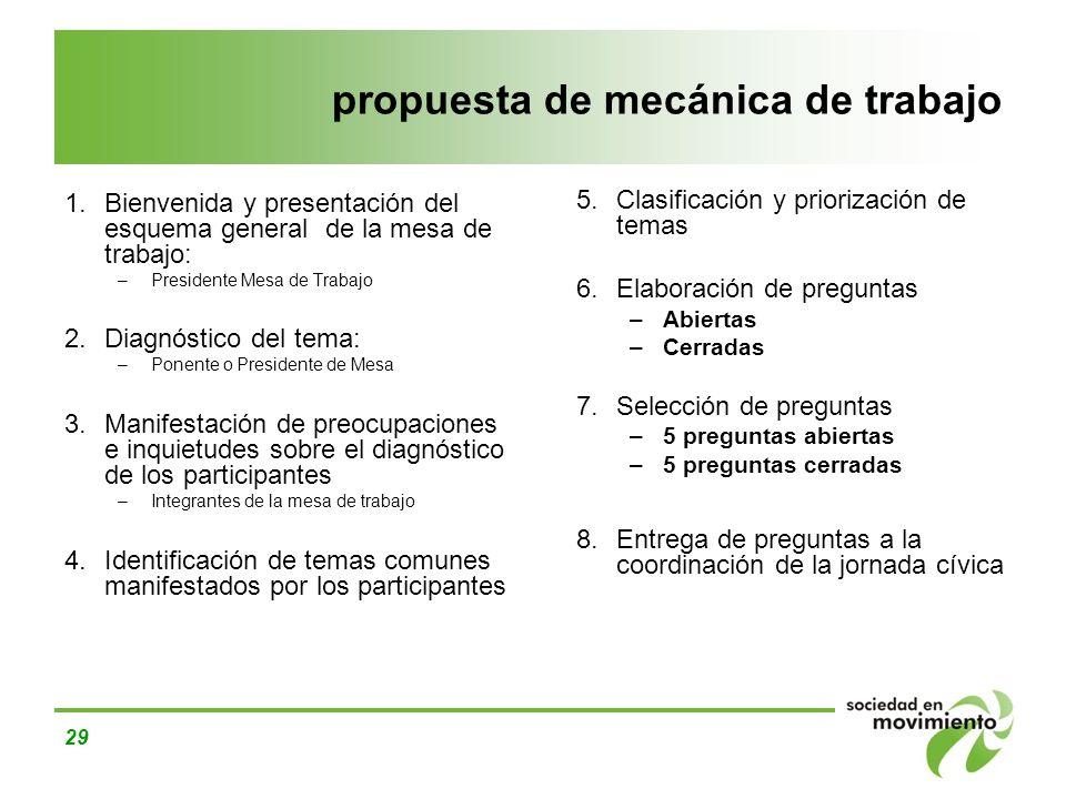 propuesta de mecánica de trabajo