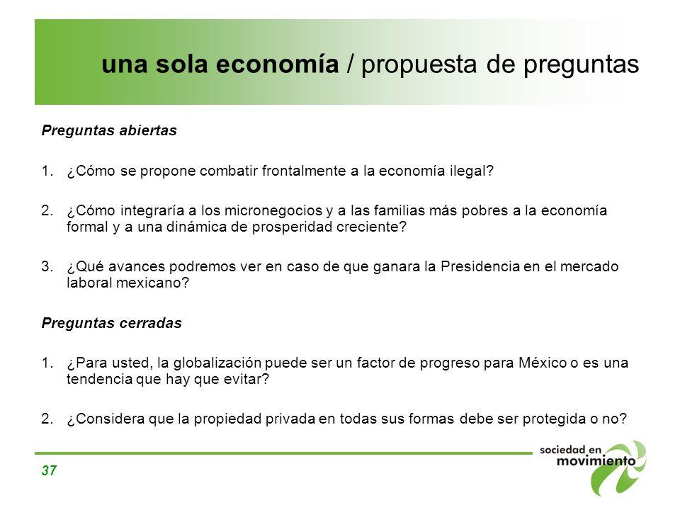 una sola economía / propuesta de preguntas