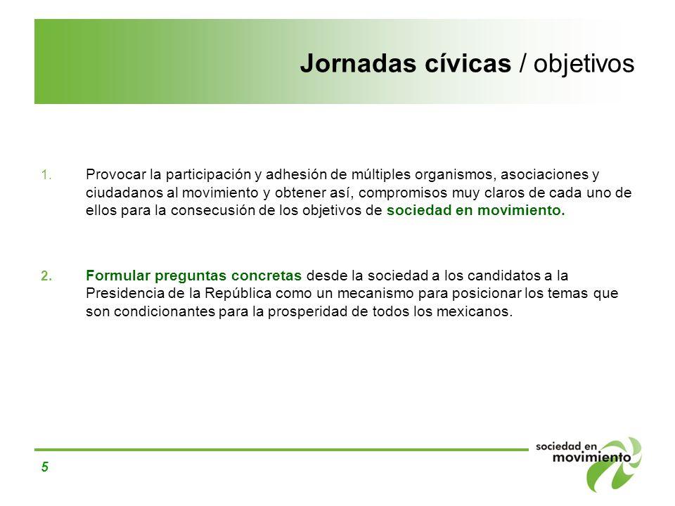 Jornadas cívicas / objetivos