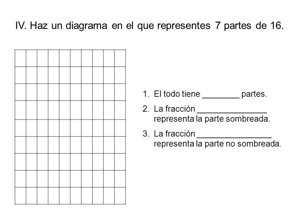 IV. Haz un diagrama en el que representes 7 partes de 16.