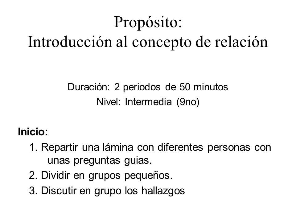 Propósito: Introducción al concepto de relación
