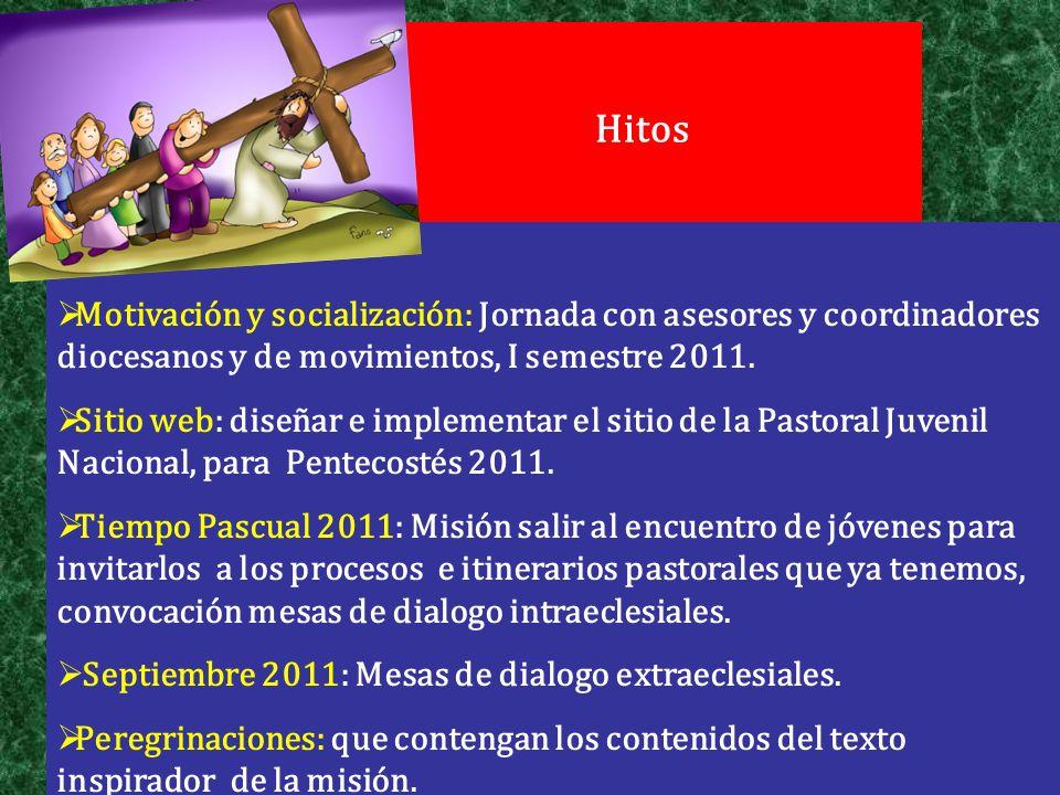 Hitos Motivación y socialización: Jornada con asesores y coordinadores diocesanos y de movimientos, I semestre 2011.