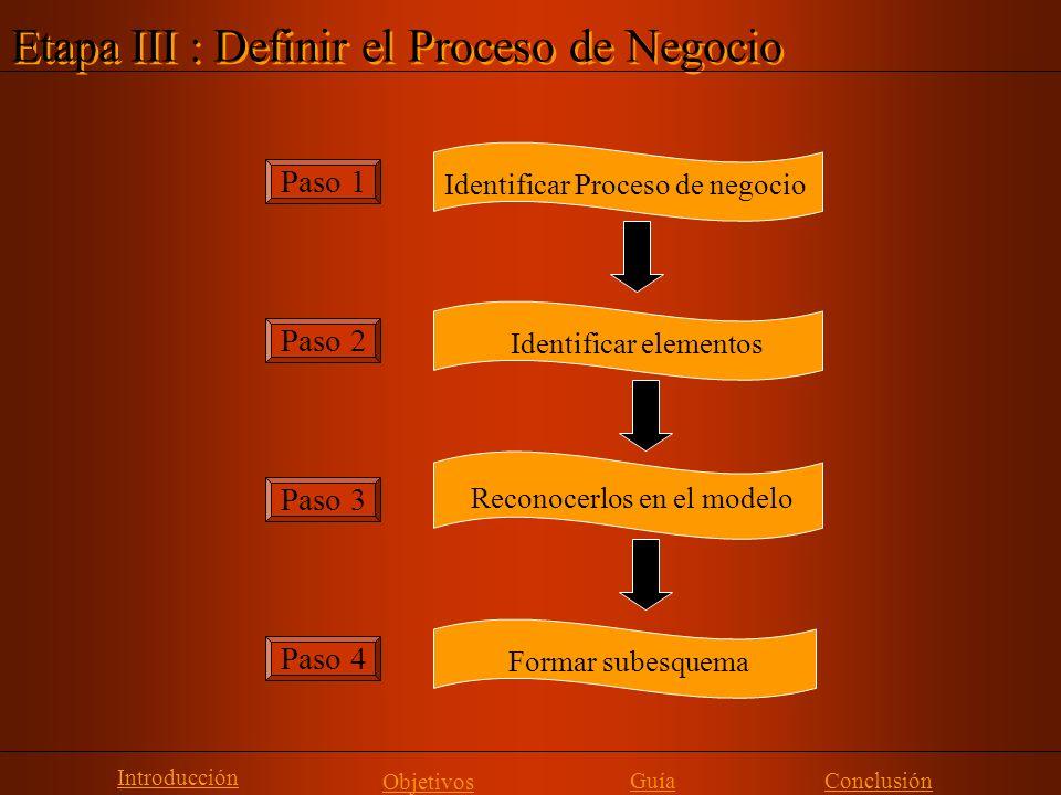 Etapa III : Definir el Proceso de Negocio