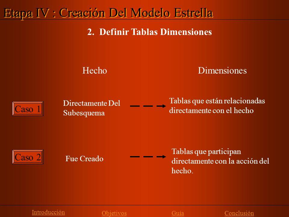 Etapa IV : Creación Del Modelo Estrella