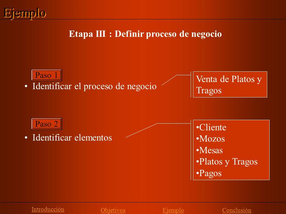 Etapa III : Definir proceso de negocio