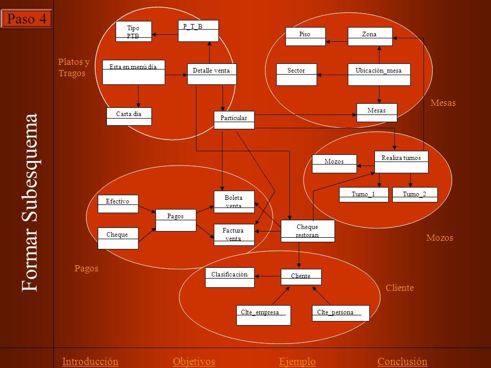 Formar Subesquema Paso 4 Introducción Objetivos Ejemplo Conclusión