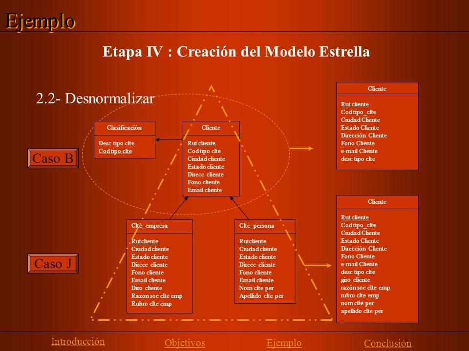 Ejemplo Etapa IV : Creación del Modelo Estrella 2.2- Desnormalizar