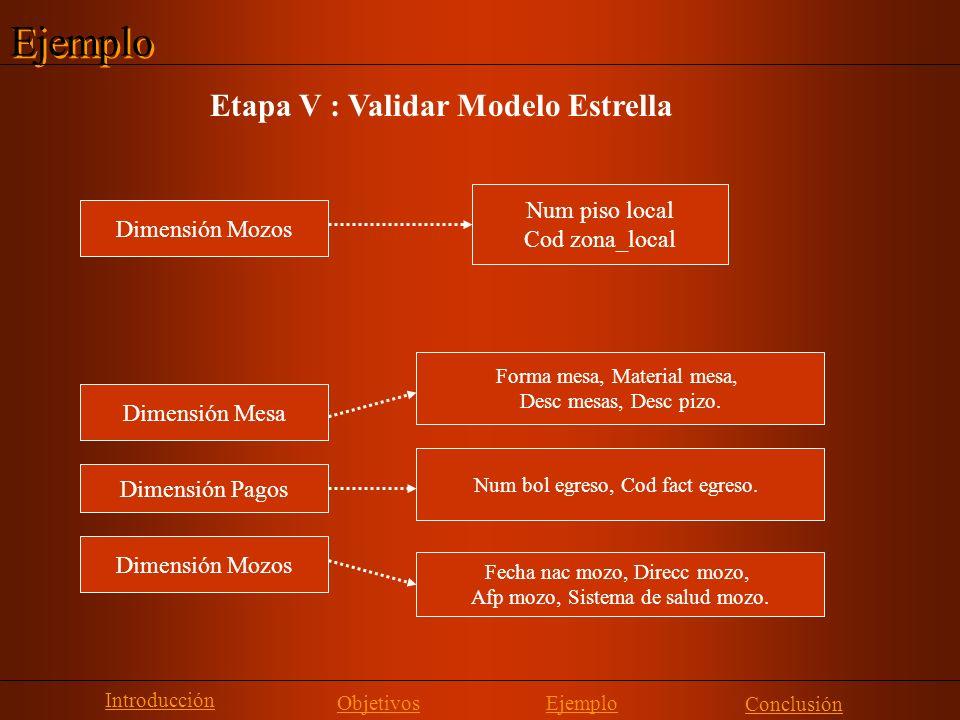Ejemplo Etapa V : Validar Modelo Estrella Num piso local