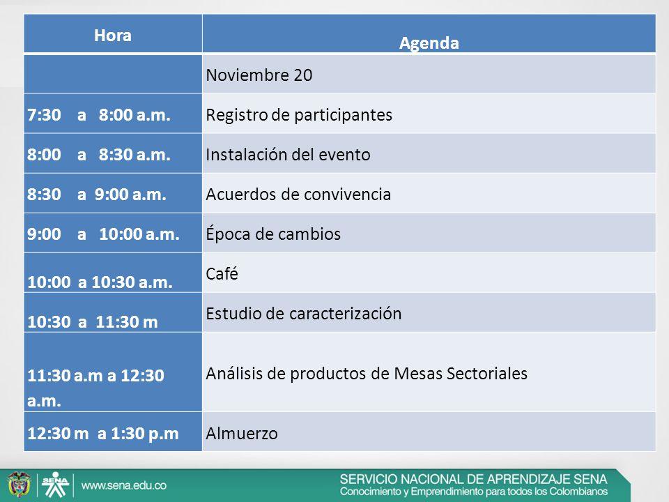 Hora Agenda. Noviembre 20. 7:30 a 8:00 a.m. Registro de participantes. 8:00 a 8:30 a.m.