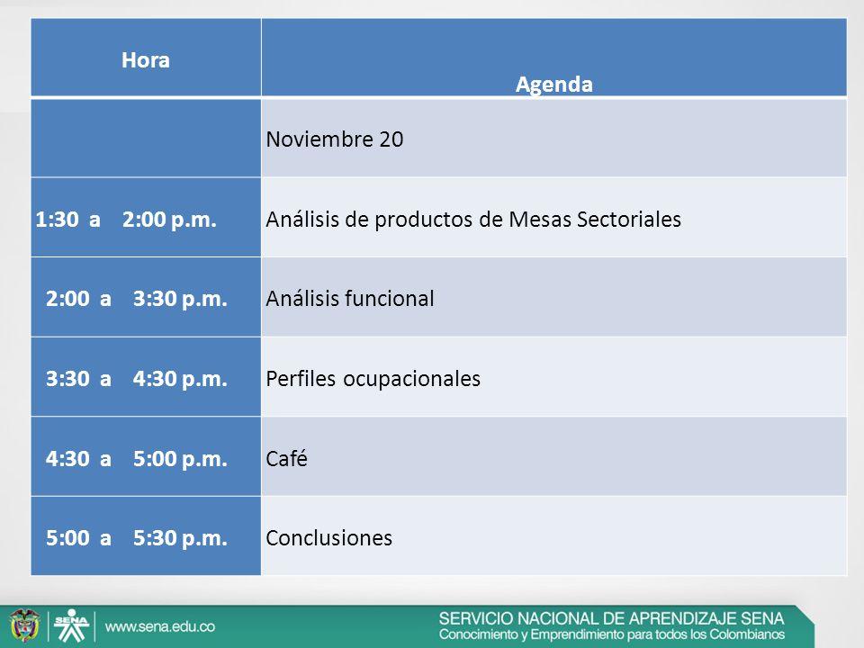 Hora Agenda. Noviembre 20. 1:30 a 2:00 p.m. Análisis de productos de Mesas Sectoriales. 2:00 a 3:30 p.m.