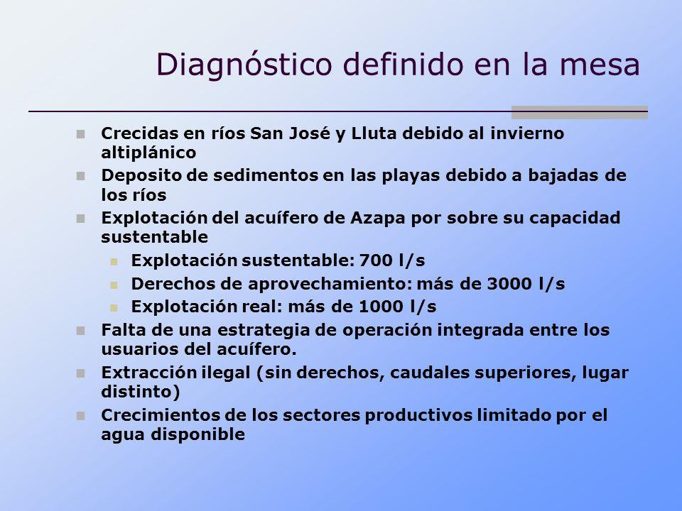 Diagnóstico definido en la mesa