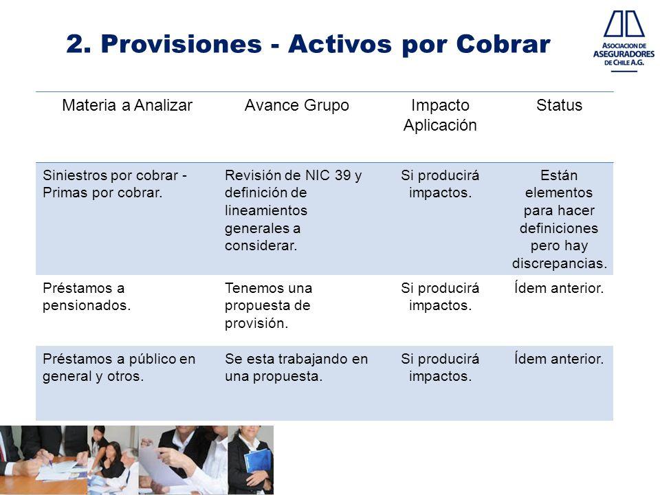 2. Provisiones - Activos por Cobrar