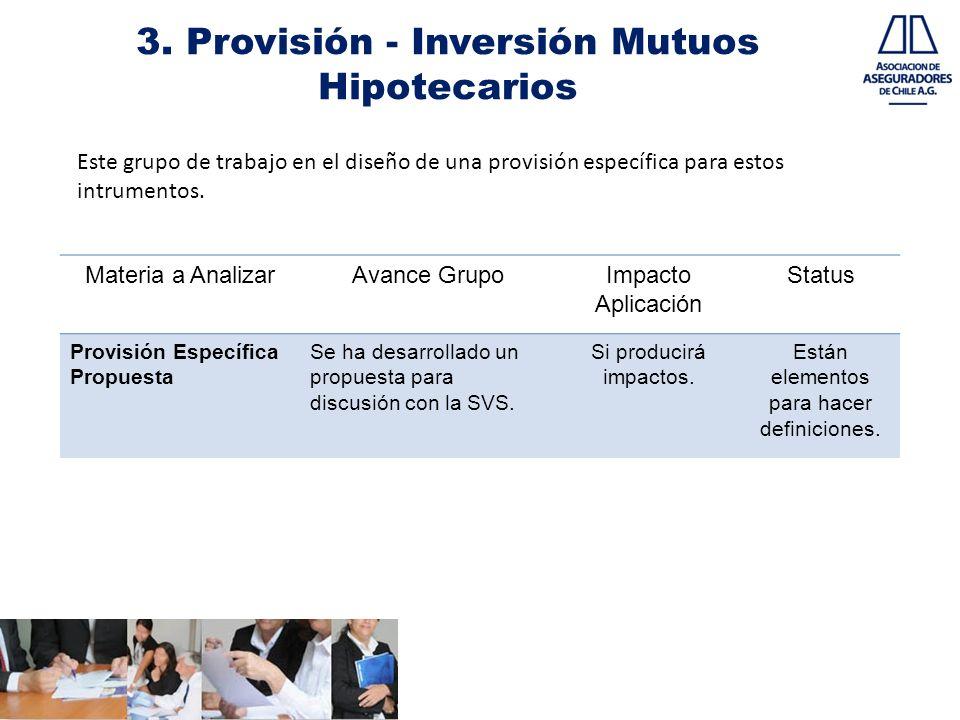 3. Provisión - Inversión Mutuos Hipotecarios