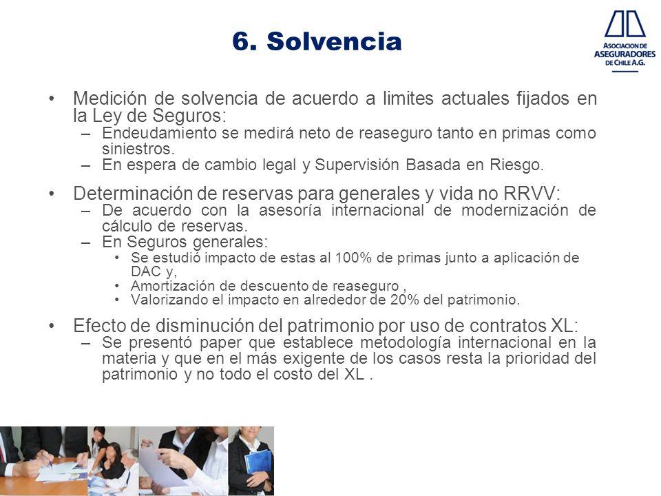6. Solvencia Medición de solvencia de acuerdo a limites actuales fijados en la Ley de Seguros: