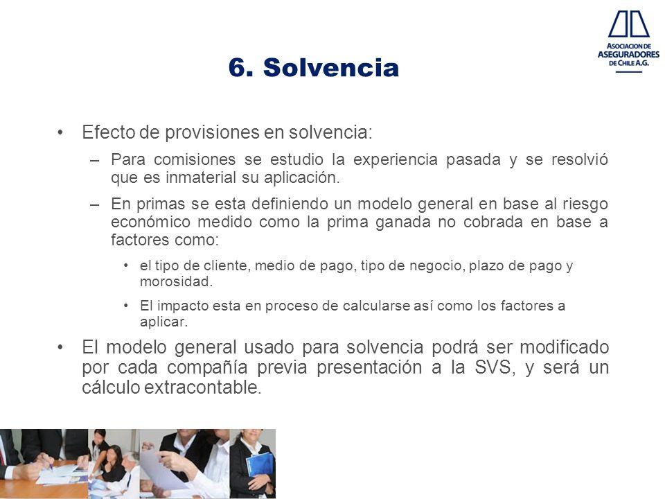 6. Solvencia Efecto de provisiones en solvencia: