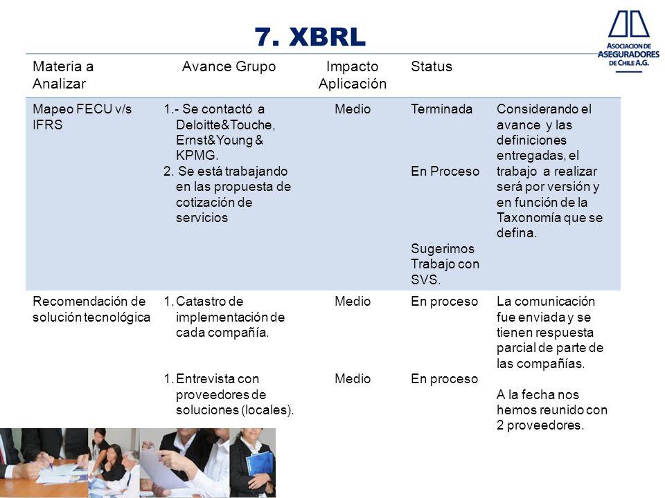 7. XBRL Materia a Analizar Avance Grupo Impacto Aplicación Status