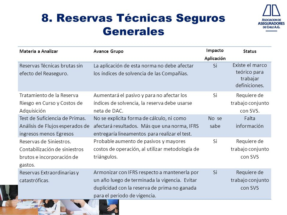 8. Reservas Técnicas Seguros Generales