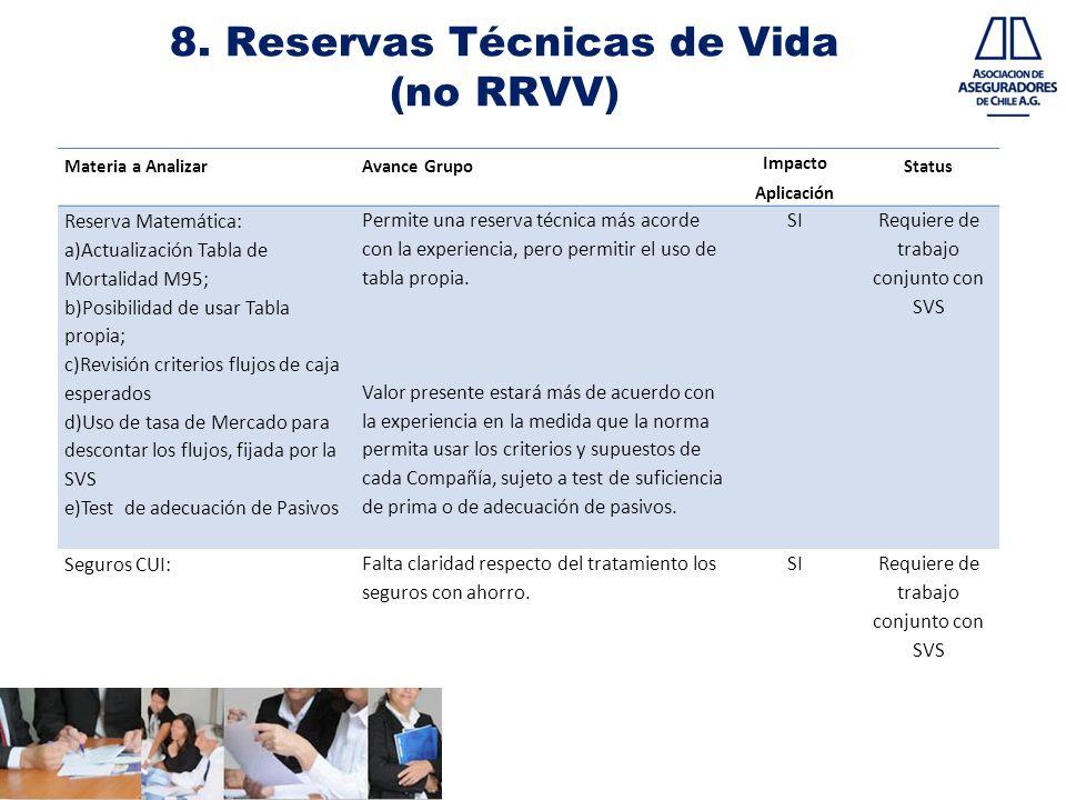 8. Reservas Técnicas de Vida (no RRVV)