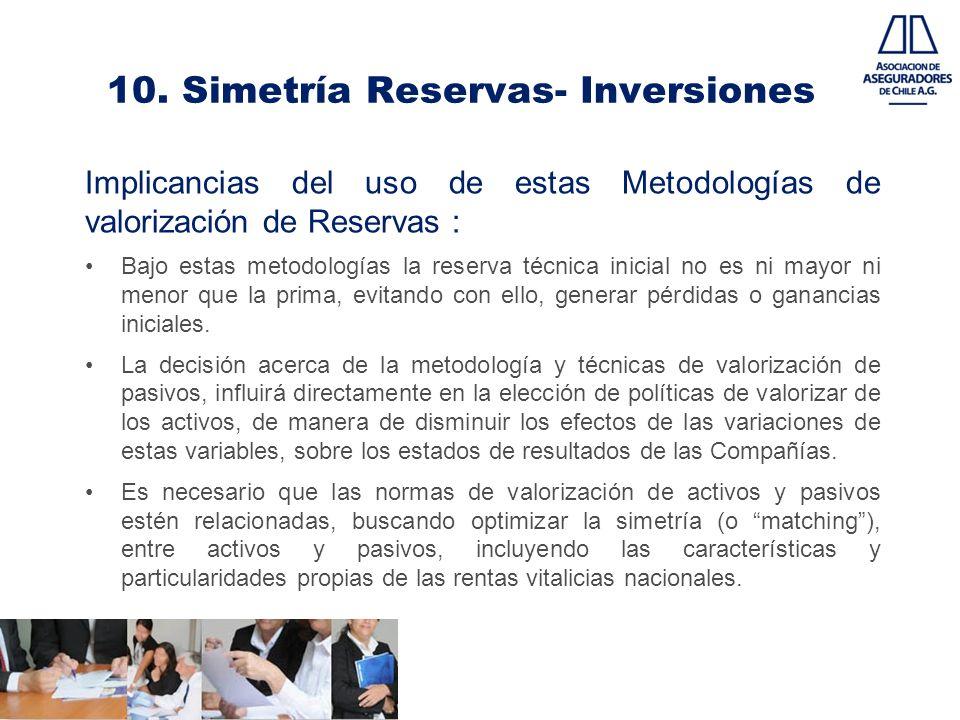 10. Simetría Reservas- Inversiones
