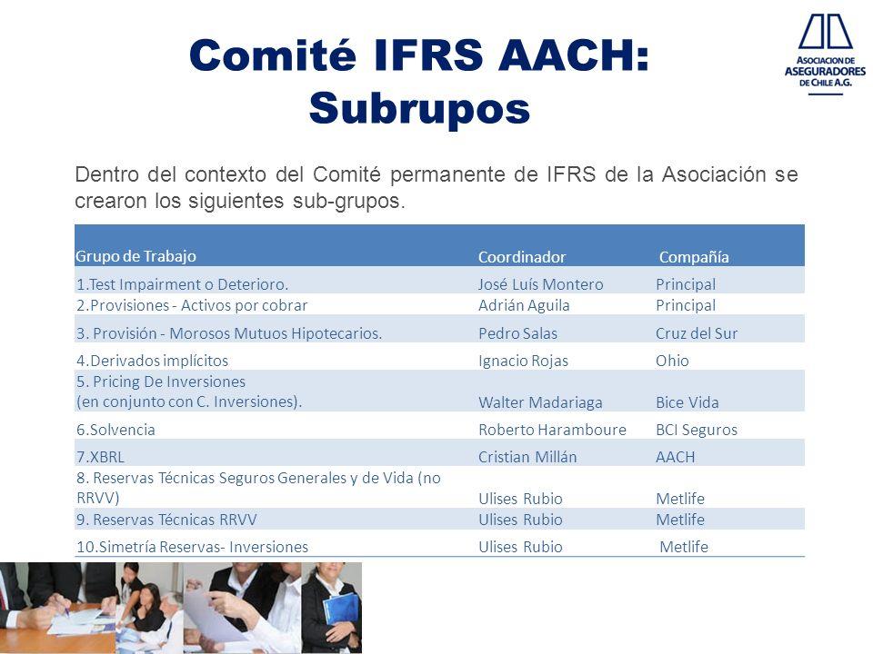 Comité IFRS AACH: Subrupos