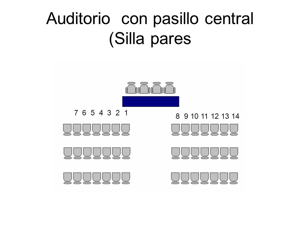 Auditorio con pasillo central (Silla pares
