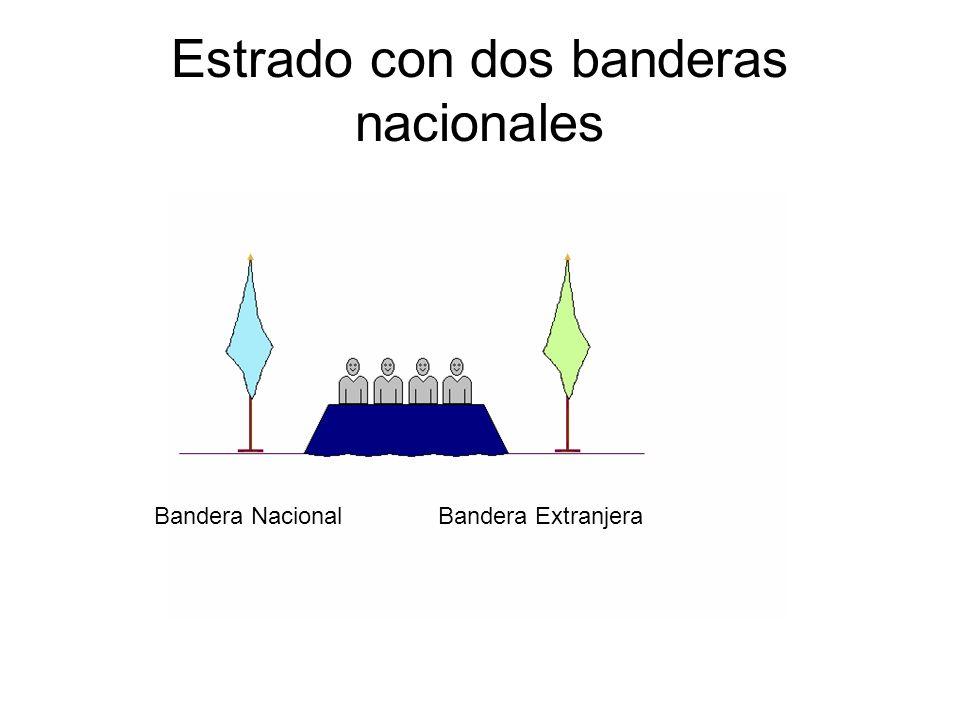 Estrado con dos banderas nacionales