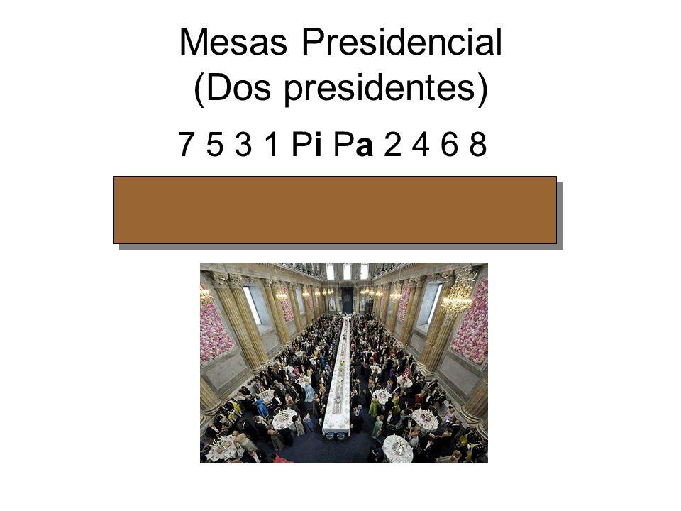 Mesas Presidencial (Dos presidentes)
