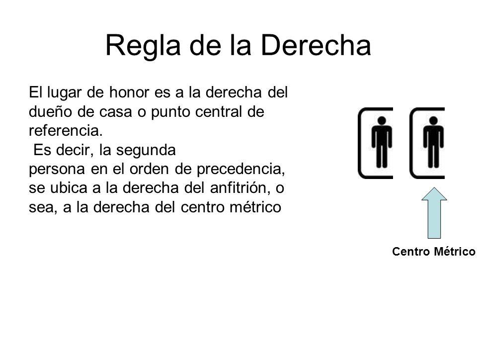 Regla de la Derecha El lugar de honor es a la derecha del