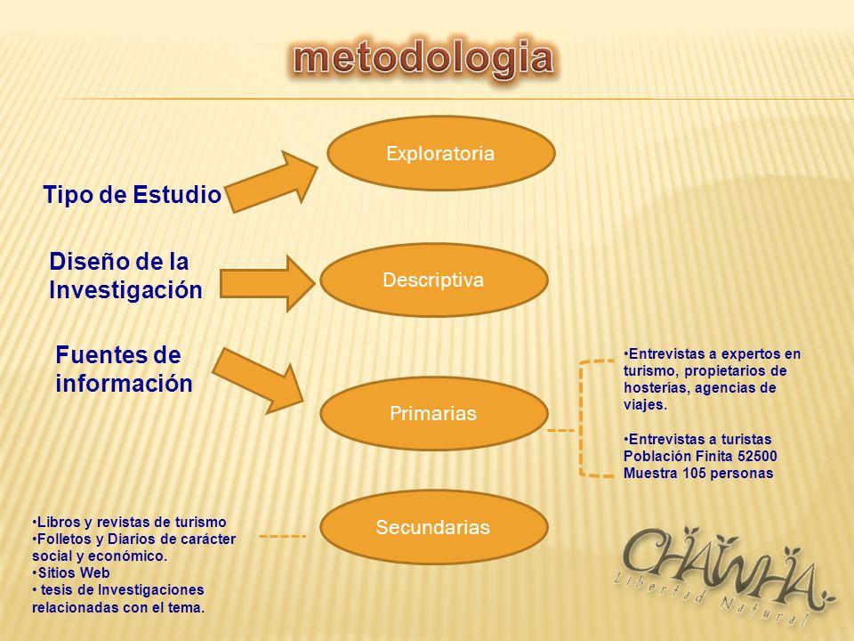 metodologia Tipo de Estudio Diseño de la Investigación