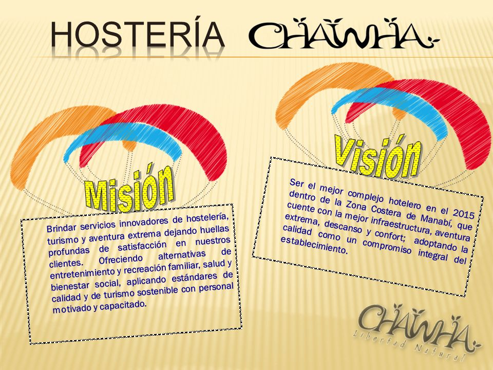 hostería Visión Misión