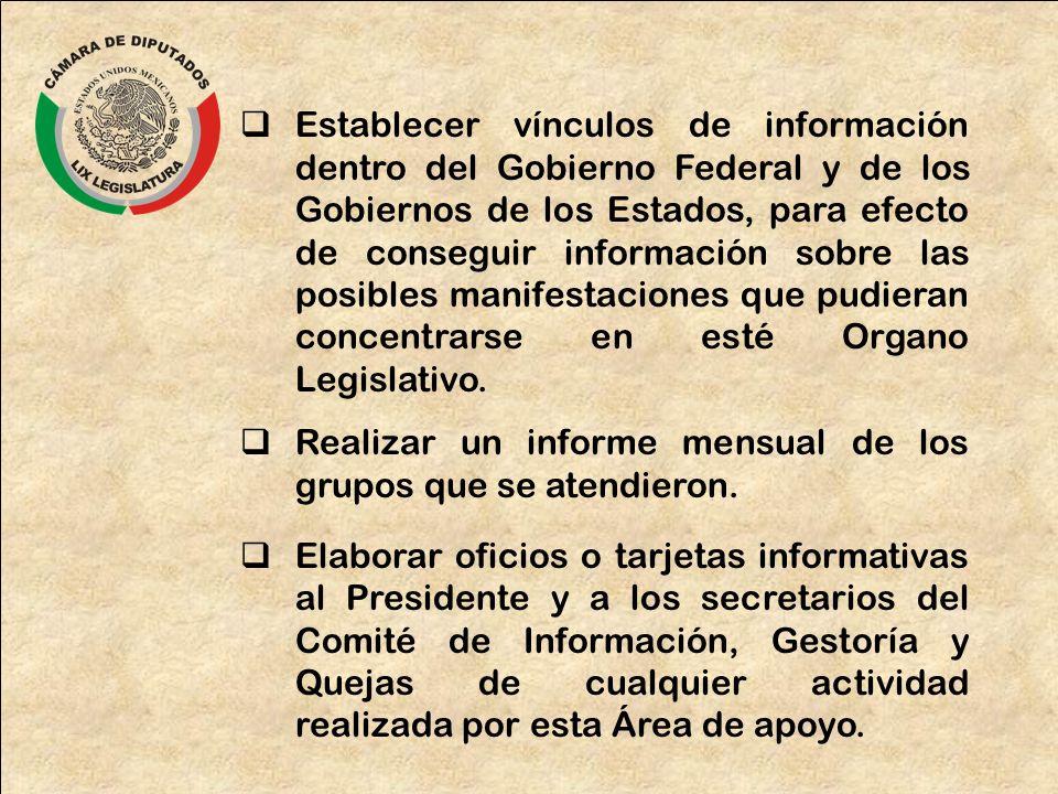 Establecer vínculos de información dentro del Gobierno Federal y de los Gobiernos de los Estados, para efecto de conseguir información sobre las posibles manifestaciones que pudieran concentrarse en esté Organo Legislativo.
