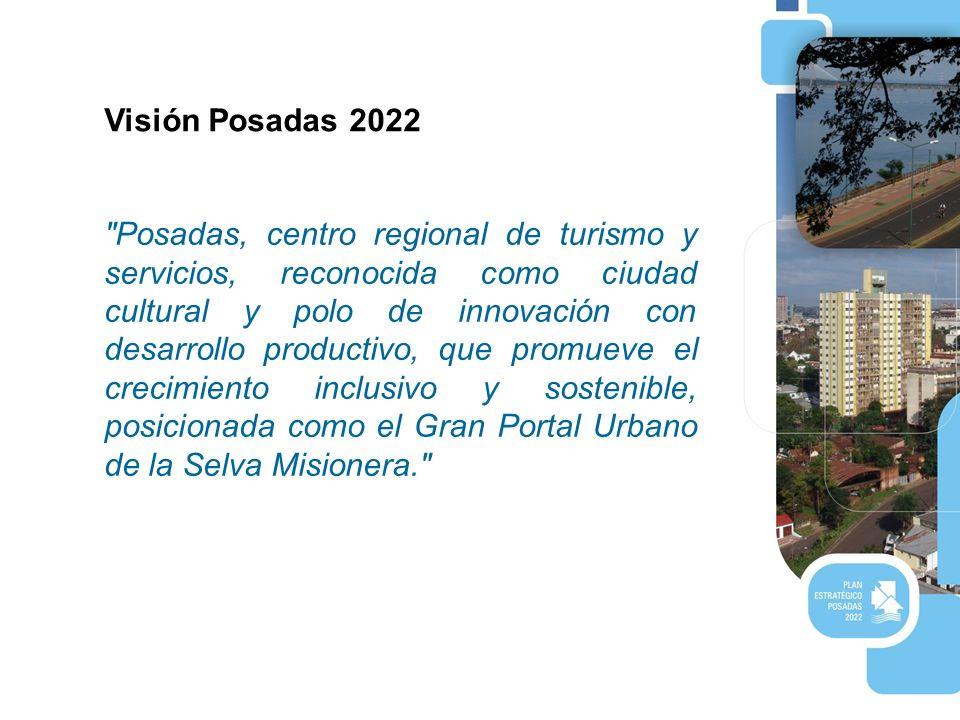 Visión Posadas 2022