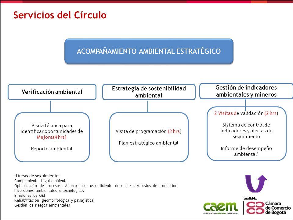 Servicios del Círculo ACOMPAÑAMIENTO AMBIENTAL ESTRATÉGICO