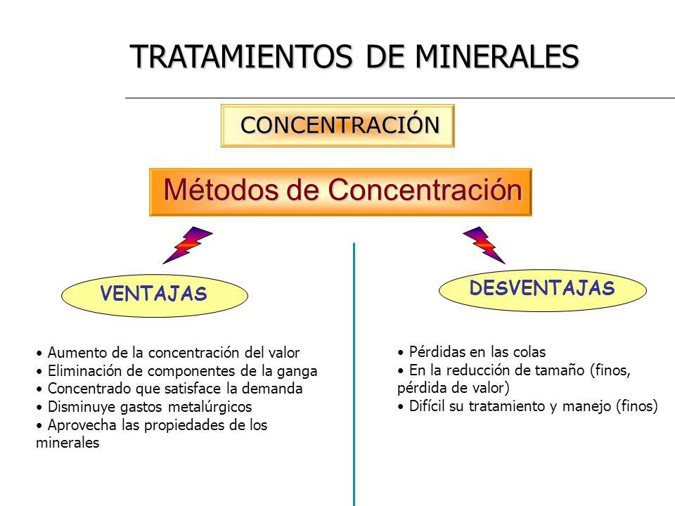 TRATAMIENTOS DE MINERALES