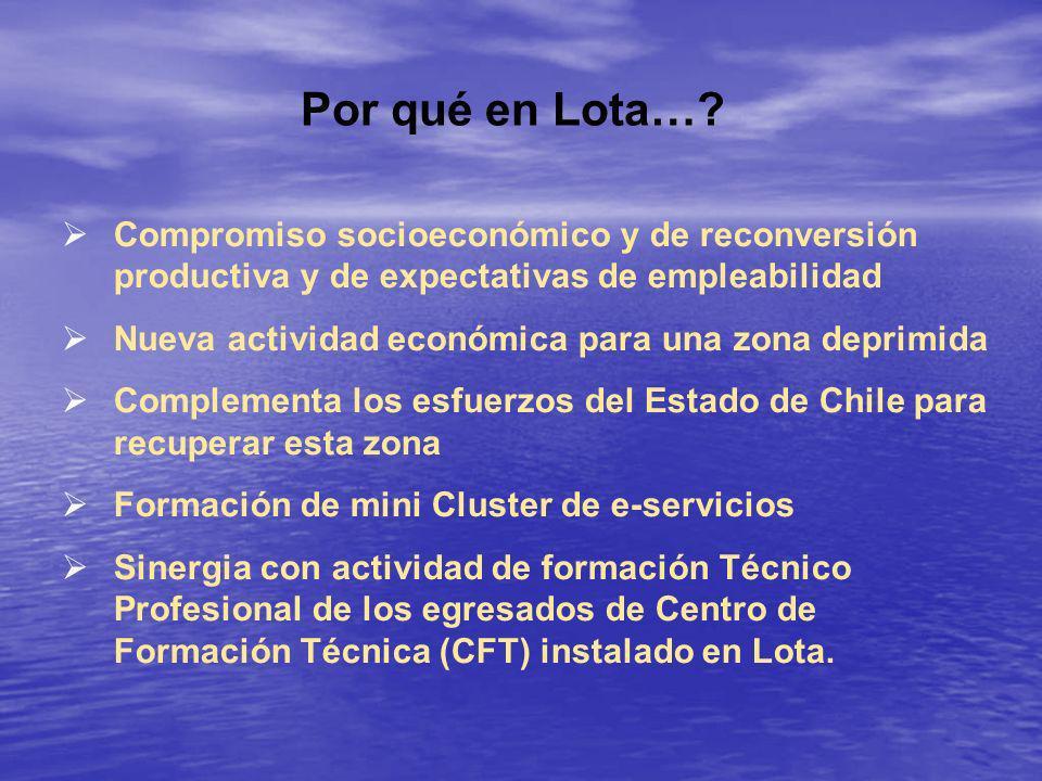 Por qué en Lota… Compromiso socioeconómico y de reconversión productiva y de expectativas de empleabilidad.