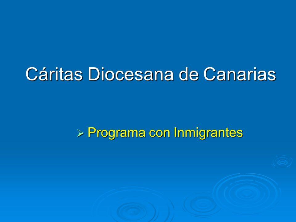 Cáritas Diocesana de Canarias