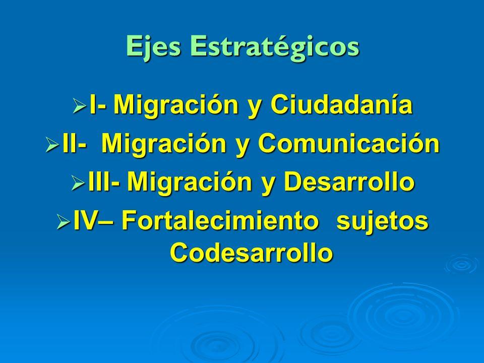 Ejes Estratégicos I- Migración y Ciudadanía
